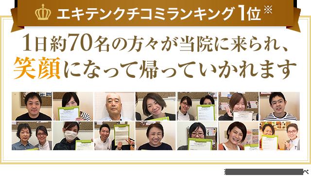 \エキテンクチコミランキング1位!/ 1日約70名の方々が当院に来られ、 笑顔になって帰っていかれます。